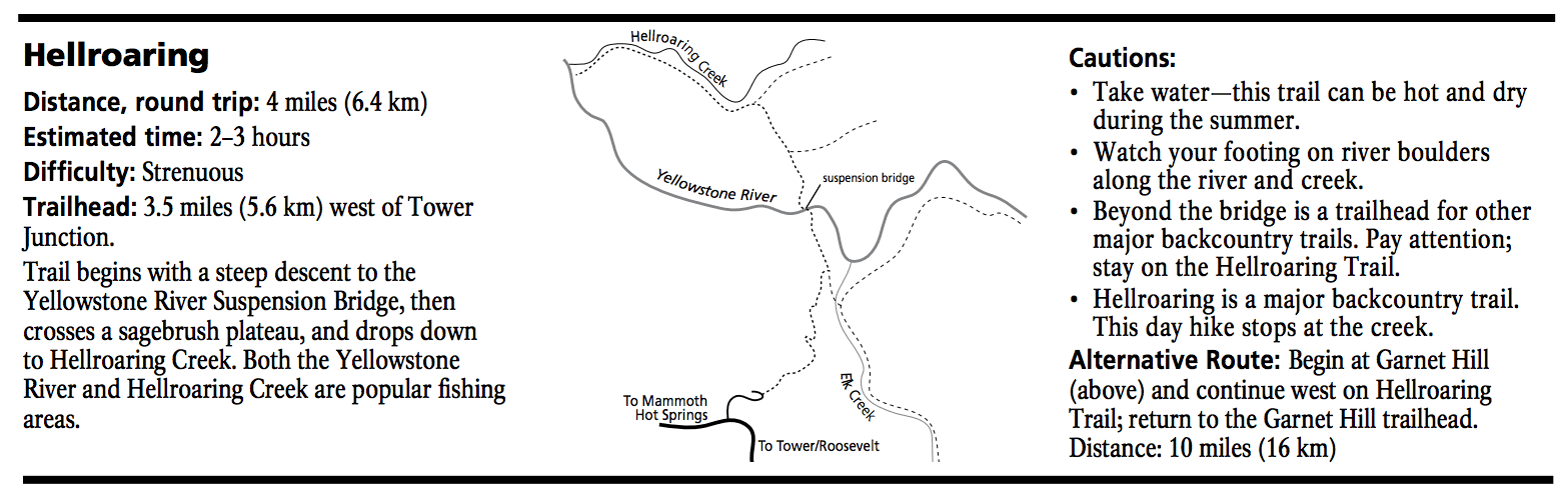 Hellroaring Creek trail map and hike details